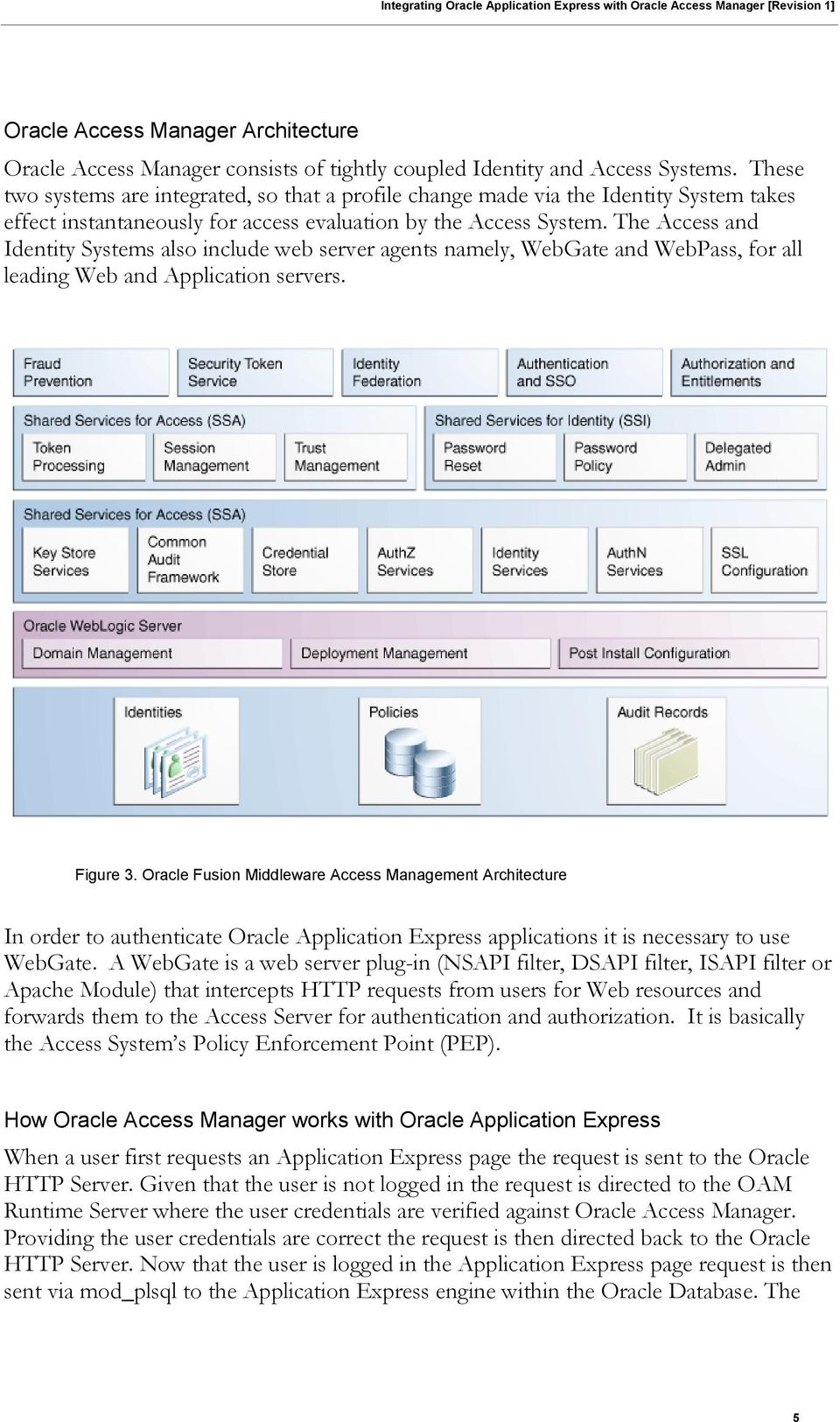 The Access and Identity Systems also include web server agents namely, WebGate and WebPass, for all leading Web and Application servers. Figure 3.