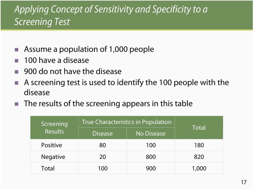 people with the disease The results of the screening appears in this table Screening True