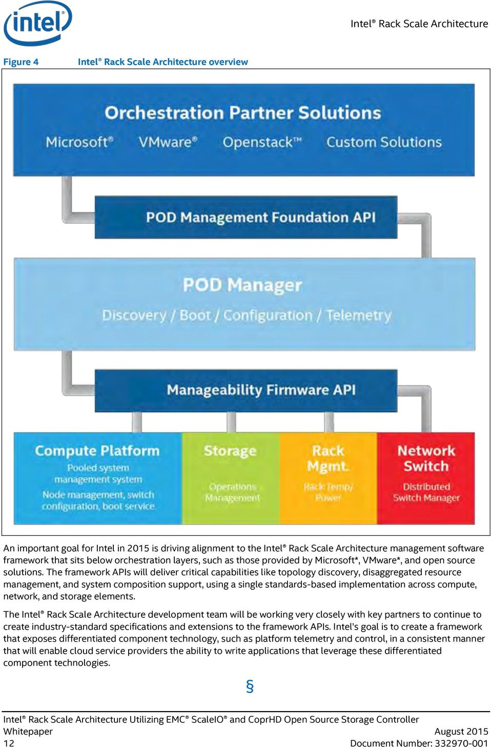The framework APIs will deliver critical capabilities like topology discovery, disaggregated resource management, and system composition support, using a single standards-based implementation across