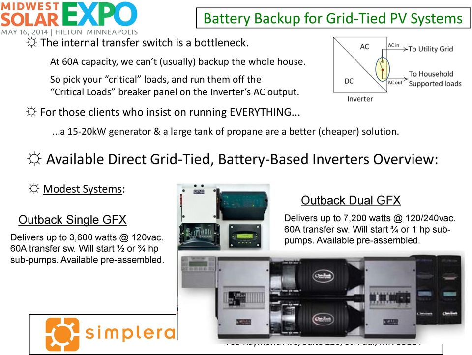 .. Battery Backup for Grid-Tied PV Systems...a 15-20kW generator & a large tank of propane are a better (cheaper) solution.