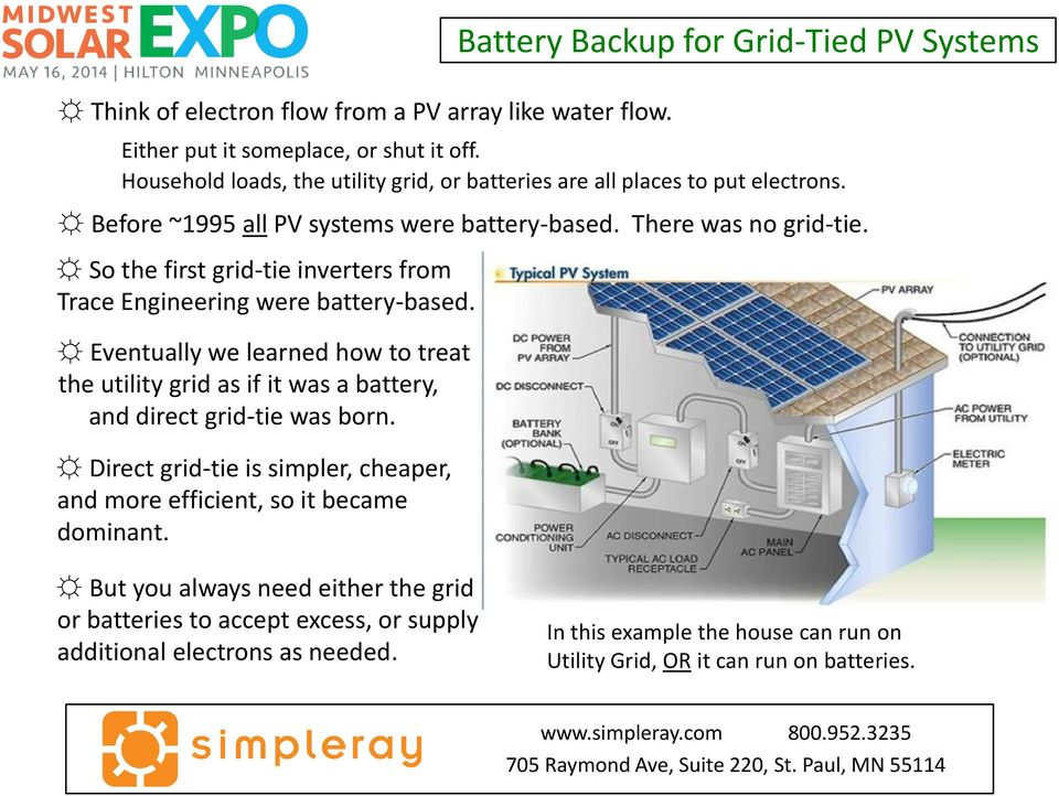 So the first grid-tie inverters from Trace Engineering were battery-based.