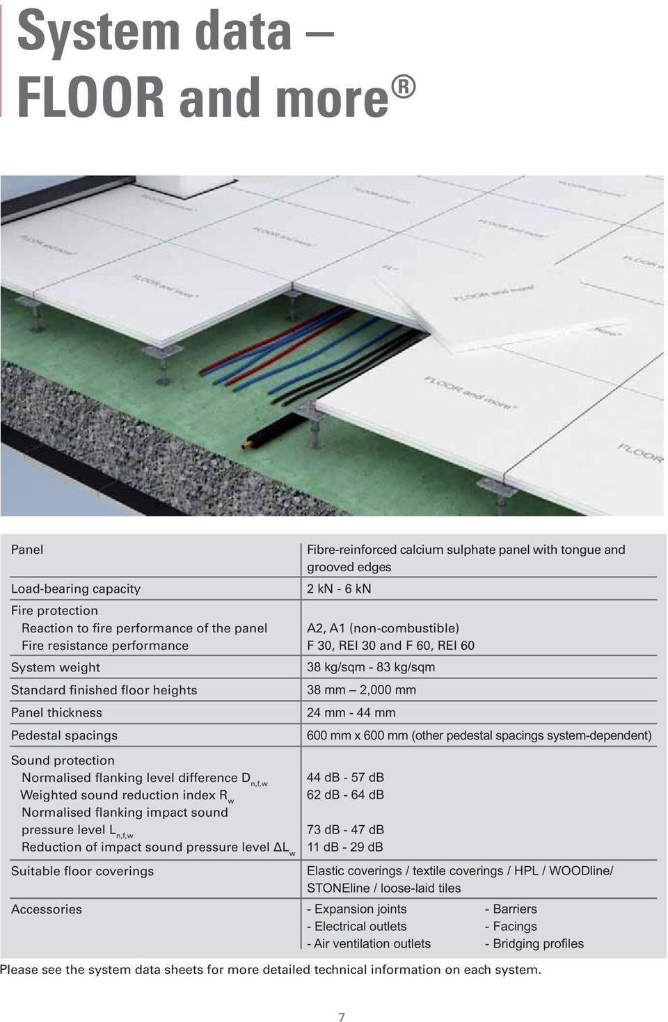 impact sound pressure level L w Suitable floor coverings Accessories Fibre-reinforced calcium sulphate panel with tongue and grooved edges 2 kn - 6 kn A2, A1 (non-combustible) F 30, REI 30 and F 60,