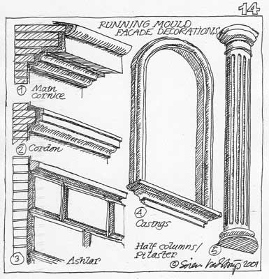 6. Running mould decorations in plaster on facades The main cornices, the architrave and horizontal friezes, the window- and door casings and possible half columns are typically made by running mould.