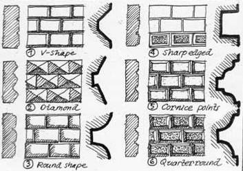 Index Index of drawings 1. Plaster decorations on facades in lime-, gypsum and cement-mortar 2. Materials 3. General principles for the crafts techniques 4. Decorated flat plaster on facades 5.