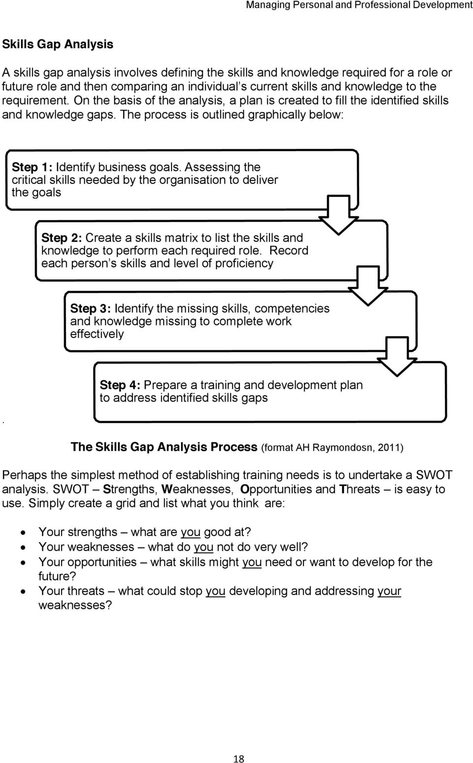 level diploma in management pdf the process is outlined graphically below step 1 identify business goals