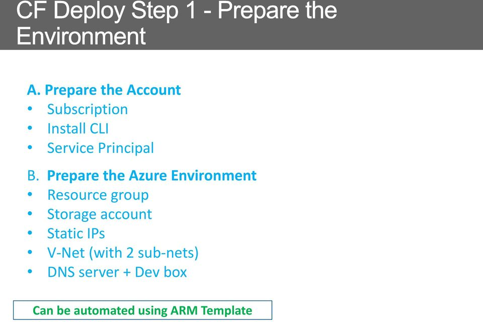Prepare the Azure Environment Resource group Storage