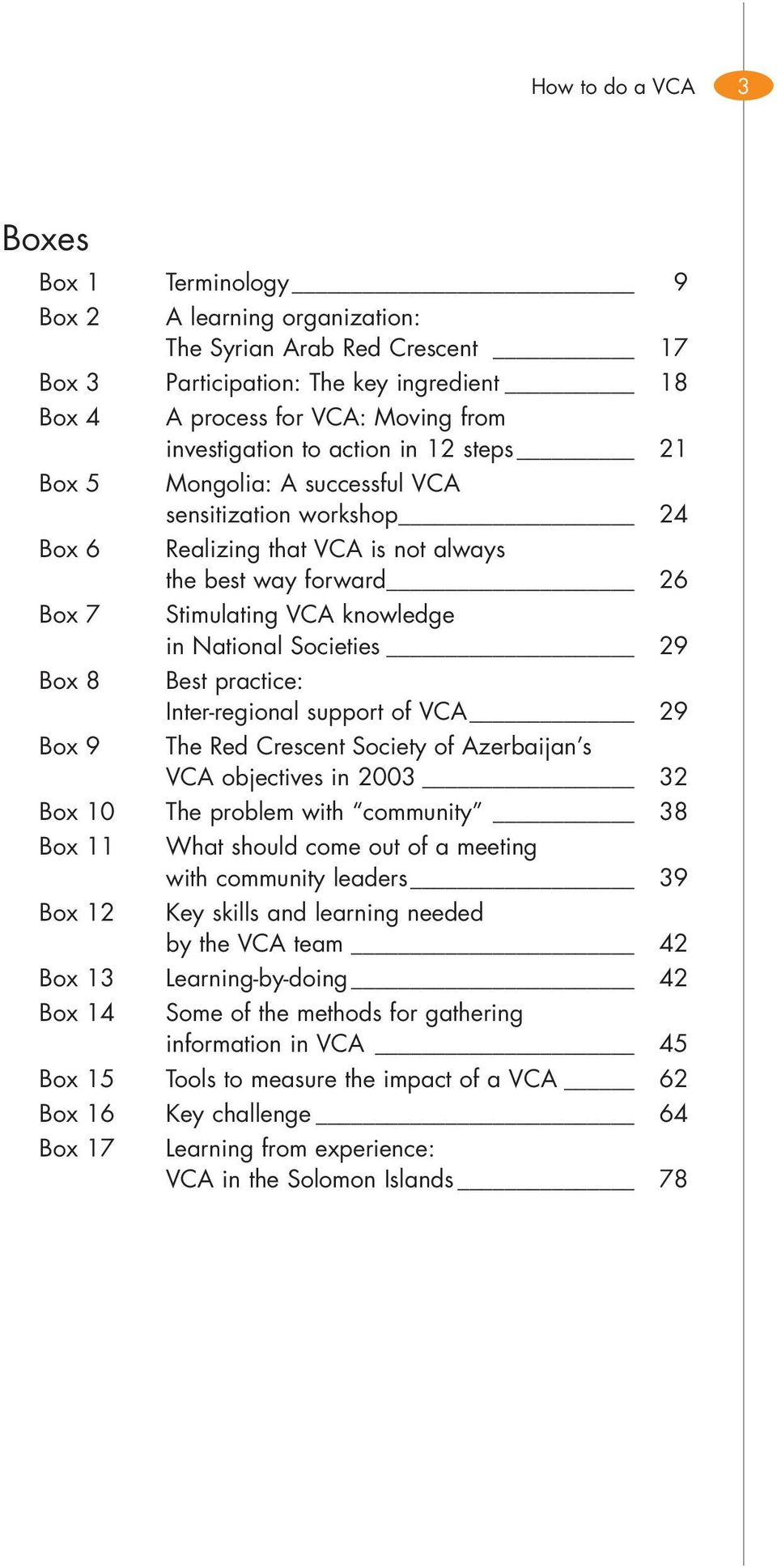 National Societies 29 Box 8 Best practice: Inter-regional support of VCA 29 Box 9 The Red Crescent Society of Azerbaijan s VCA objectives in 2003 32 Box 10 The problem with community 38 Box 11 What