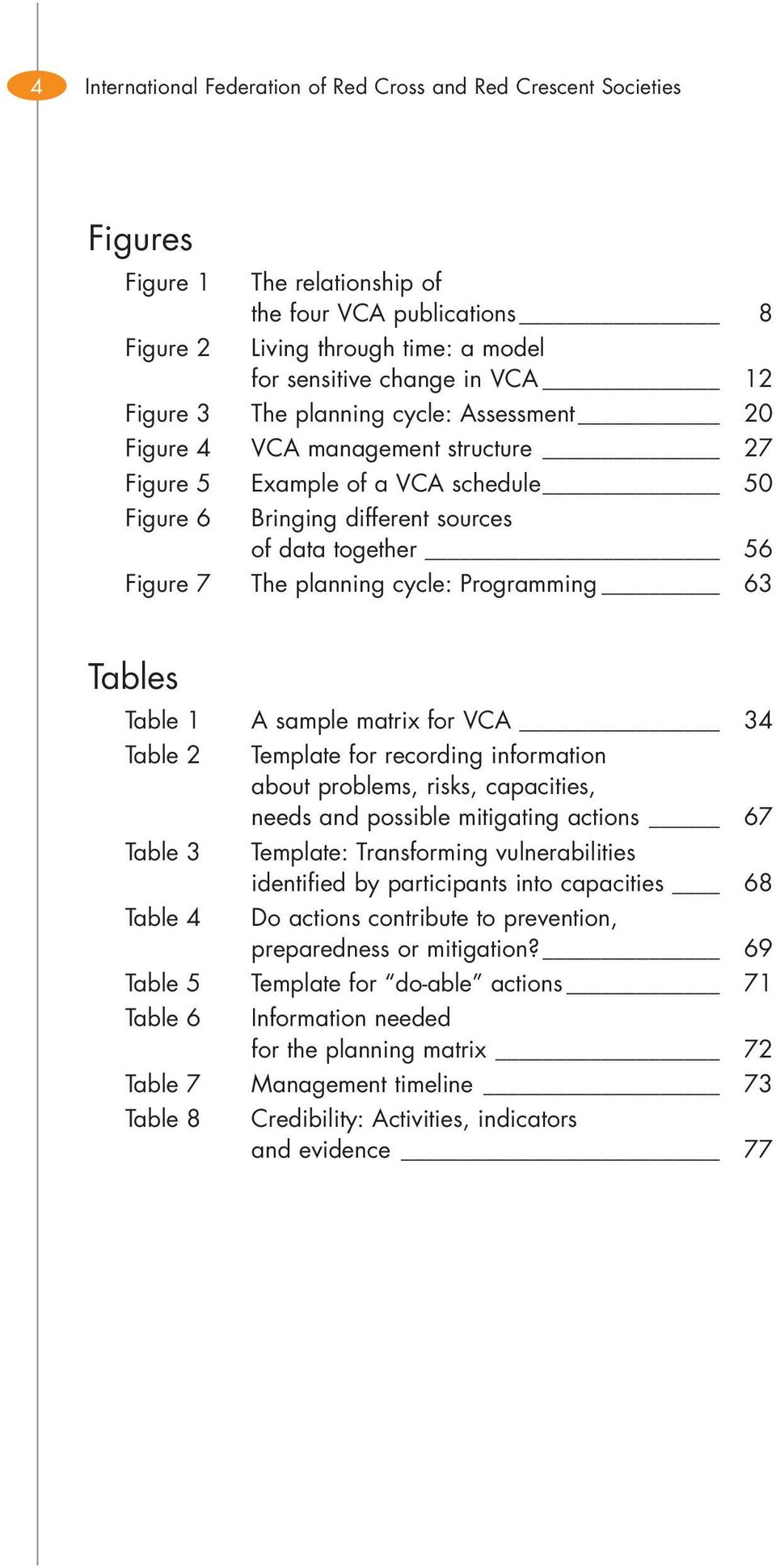 cycle: Programming 63 Tables Table 1 A sample matrix for VCA 34 Table 2 Template for recording information about problems, risks, capacities, needs and possible mitigating actions 67 Table 3