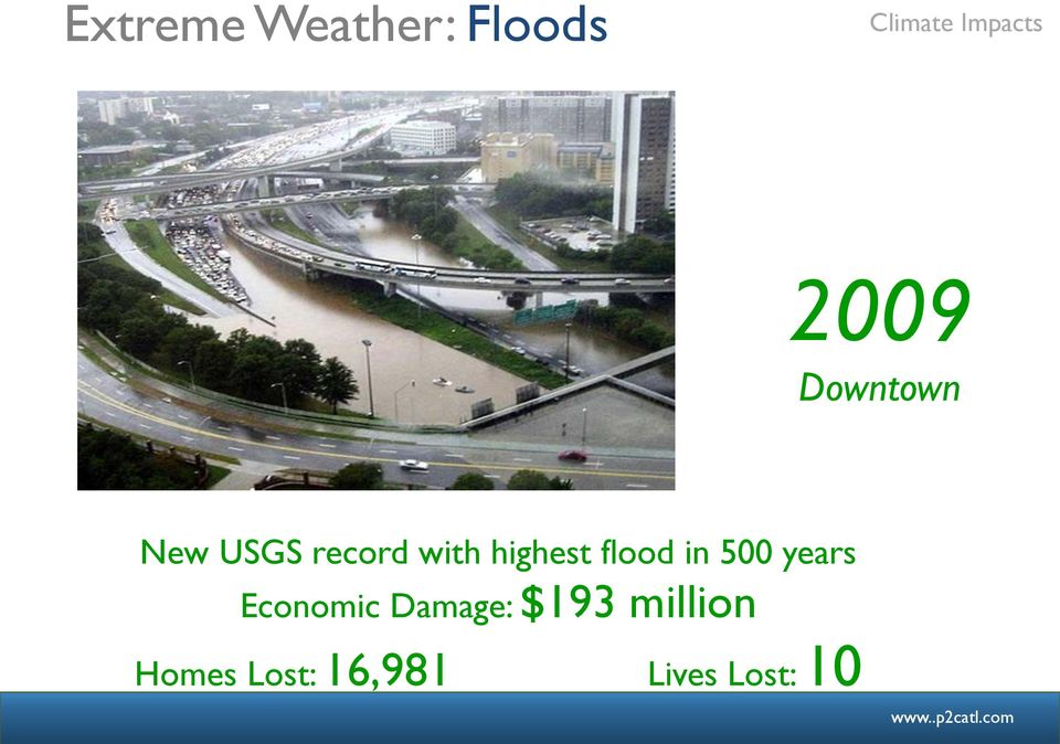 flood in 500 years Economic Damage: $193