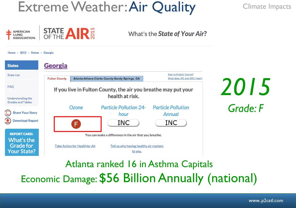 16 in Asthma Capitals Economic