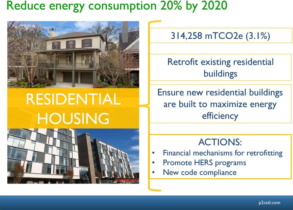 new residential buildings are built to maximize energy efficiency