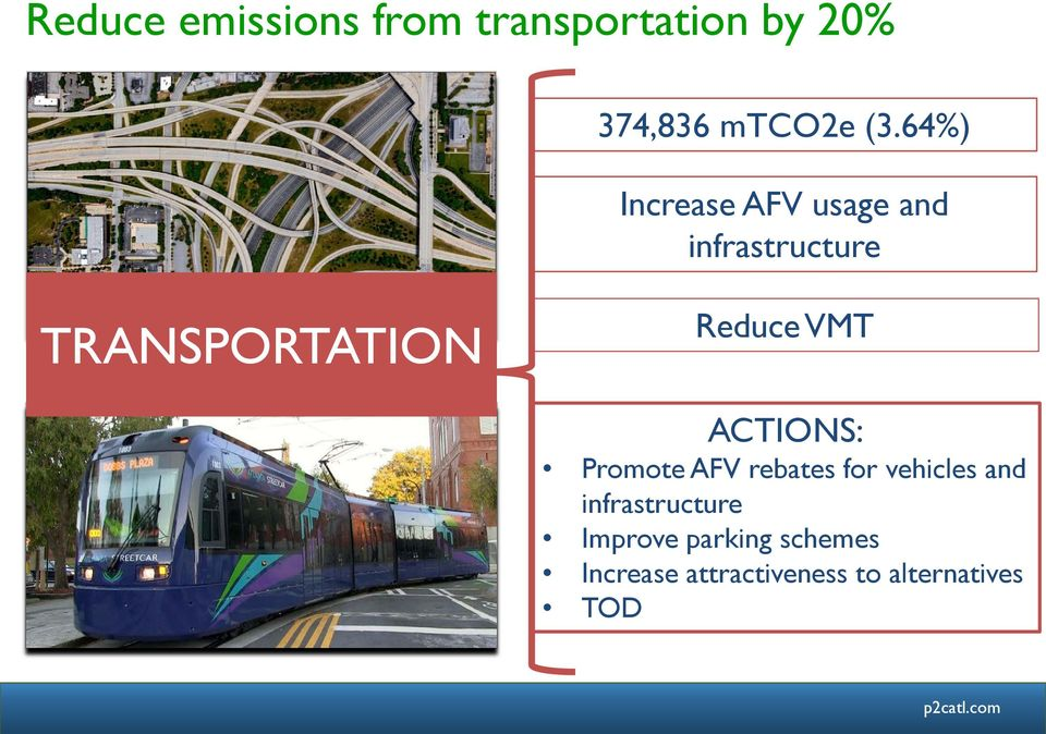 VMT ACTIONS: Promote AFV rebates for vehicles and infrastructure