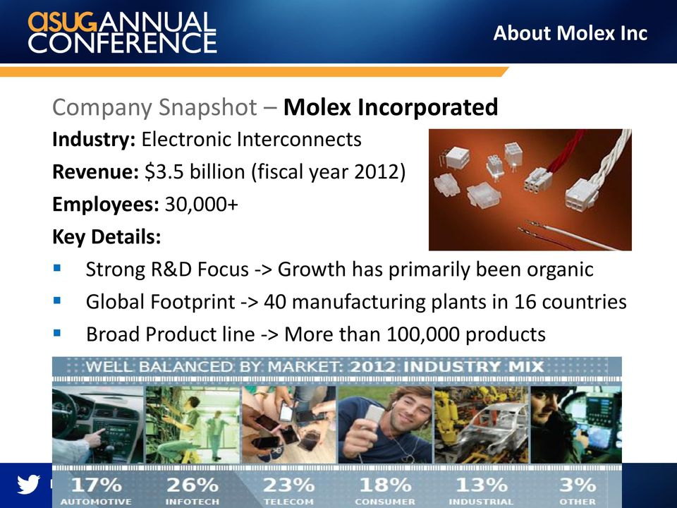 5 billion (fiscal year 2012) Employees: 30,000+ Key Details: Strong R&D Focus ->