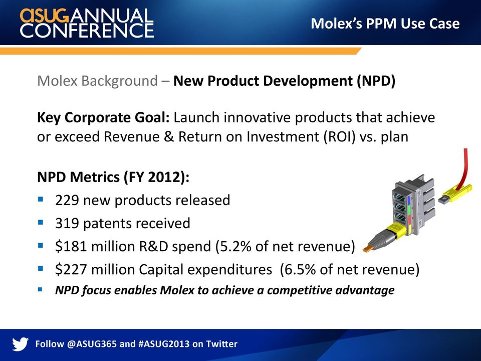 plan NPD Metrics (FY 2012): 229 new products released 319 patents received $181 million R&D spend (5.