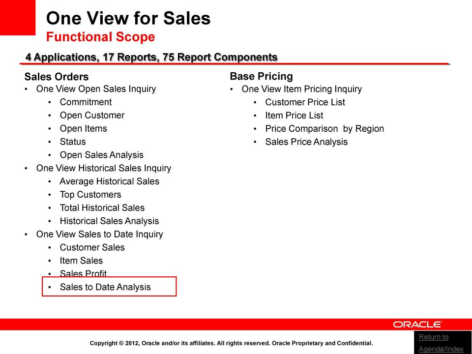 Customers Total Historical Sales Historical Sales Analysis One View Sales to Date Inquiry Customer Sales Item Sales Sales Profit
