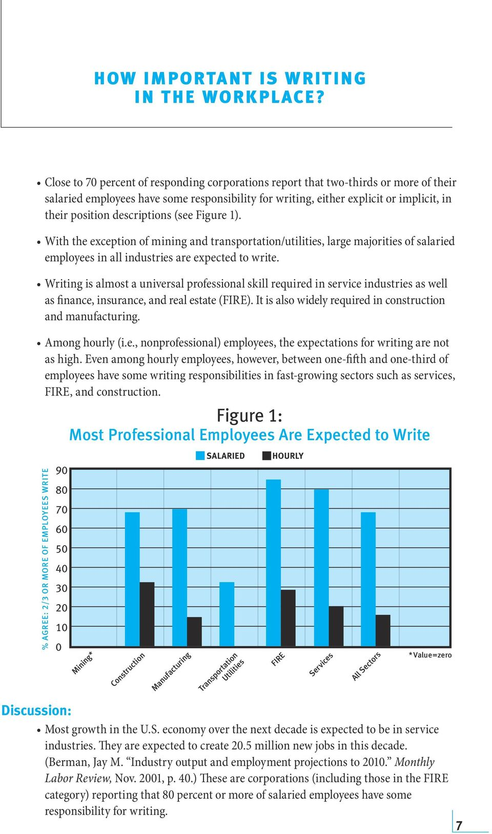 descriptions (see Figure 1). With the exception of mining and transportation/utilities, large majorities of salaried employees in all industries are expected to write.