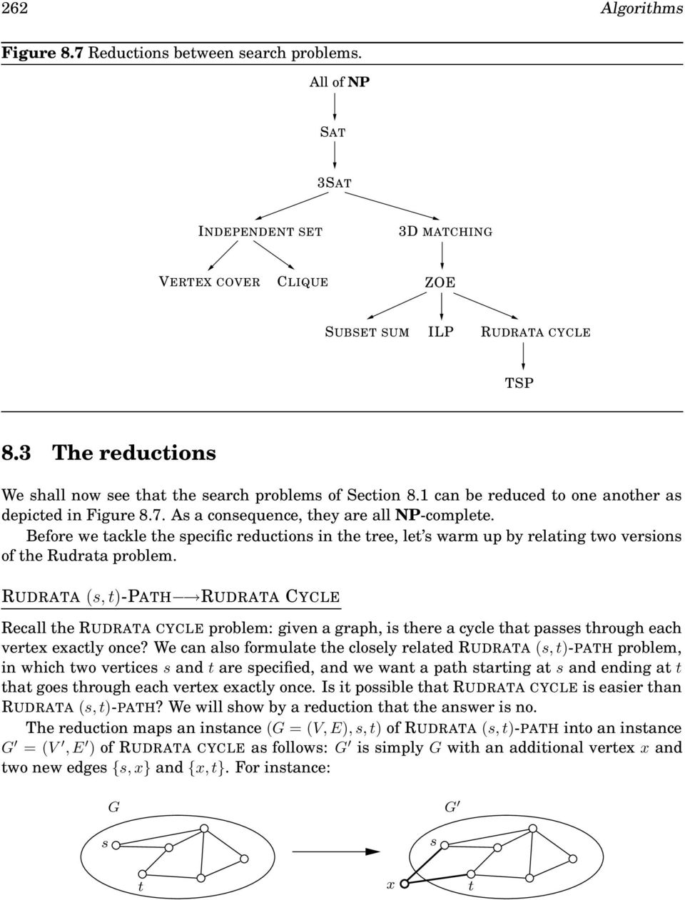 Before we tackle the specific reductions in the tree, let s warm up by relating two versions of the Rudrata problem.