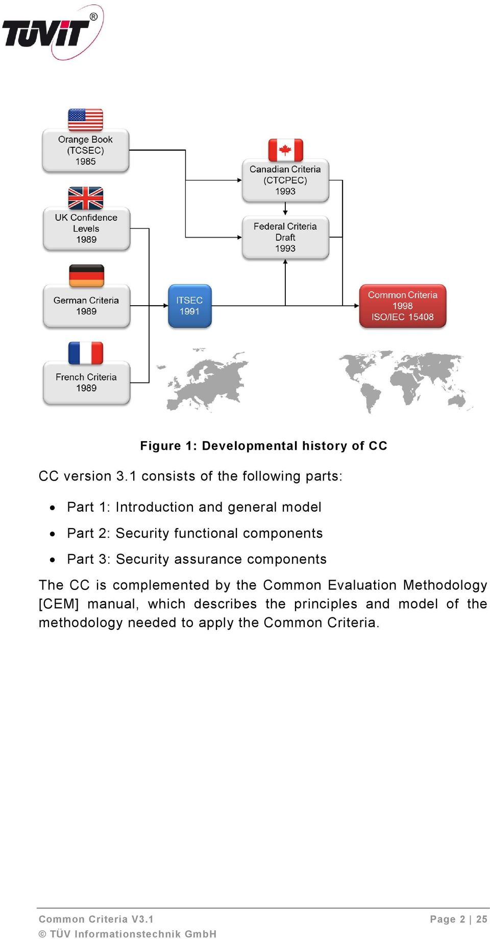 functional components Part 3: Security assurance components The is complemented by the Common