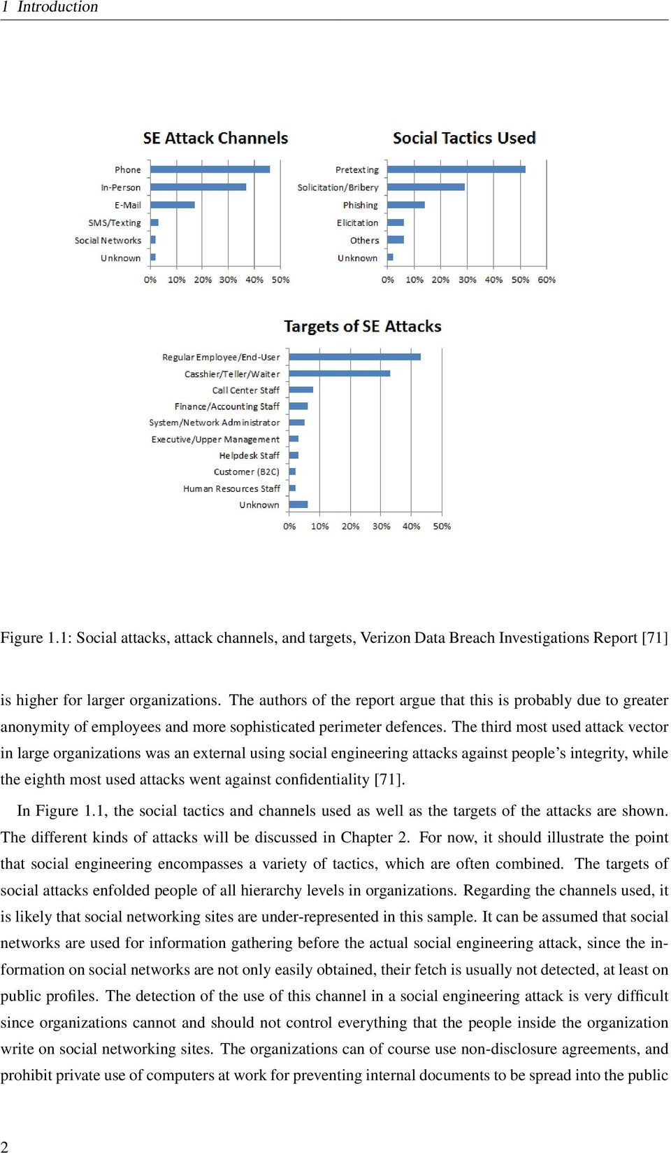 The third most used attack vector in large organizations was an external using social engineering attacks against people s integrity, while the eighth most used attacks went against confidentiality