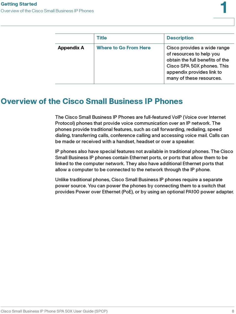 Overview of the Cisco Small Business IP Phones The Cisco Small Business IP Phones are full-featured VoIP (Voice over Internet Protocol) phones that provide voice communication over an IP network.