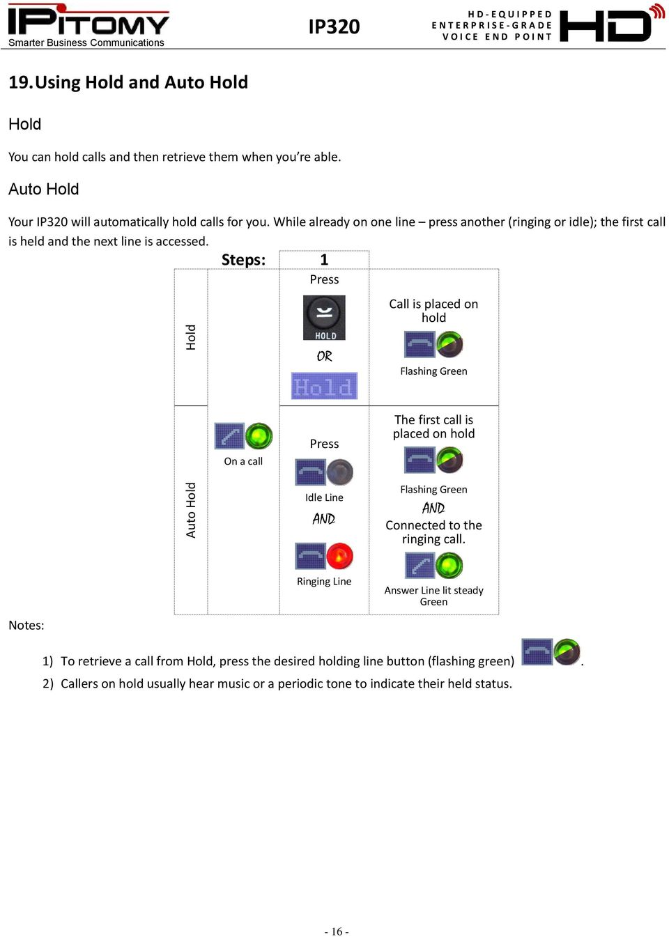 Steps: 1 Call is placed on hold OR Flashing Green On a call The first call is placed on hold Idle Line AND Flashing Green AND Connected to the ringing call.