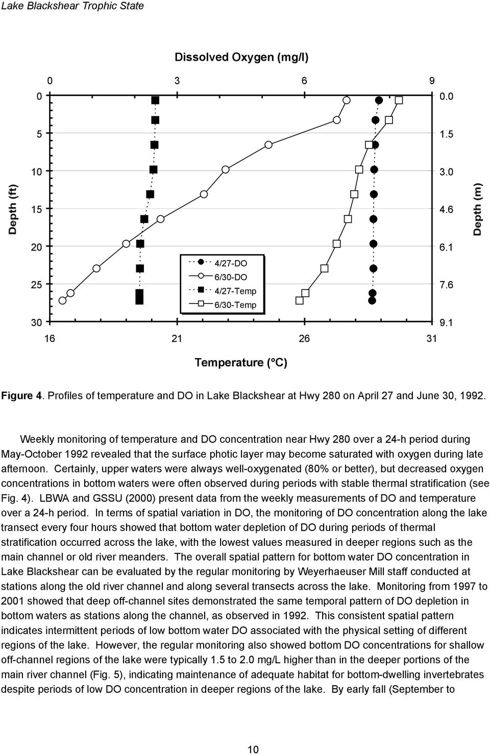 Weekly monitoring of temperature and DO concentration near Hwy 280 over a 24-h period during May-October 1992 revealed that the surface photic layer may become saturated with oxygen during late