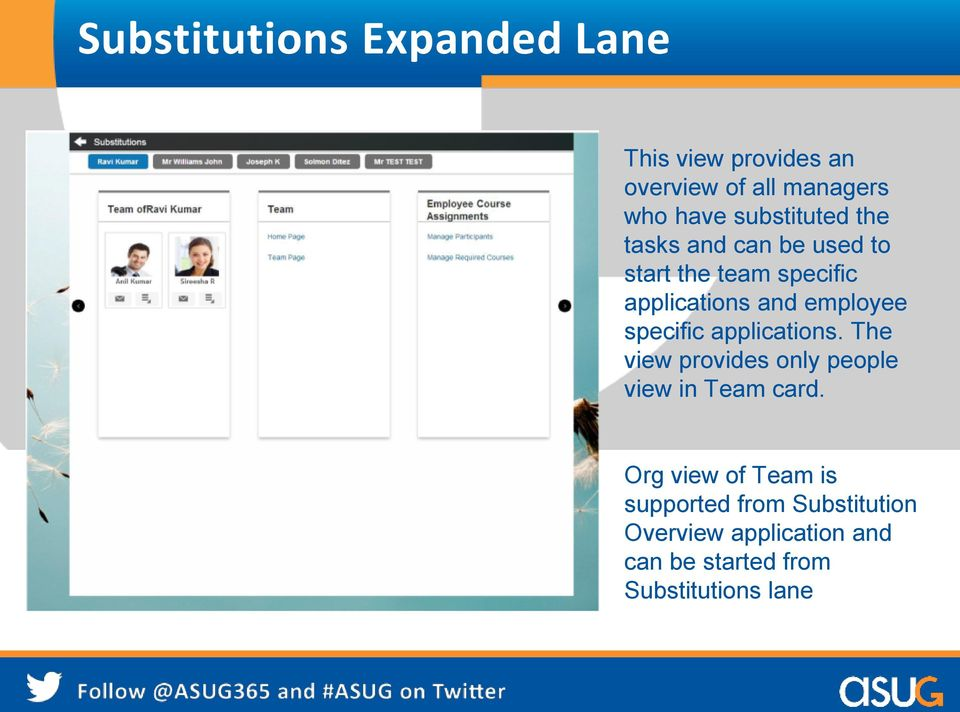 employee specific applications. The view provides only people view in Team card.