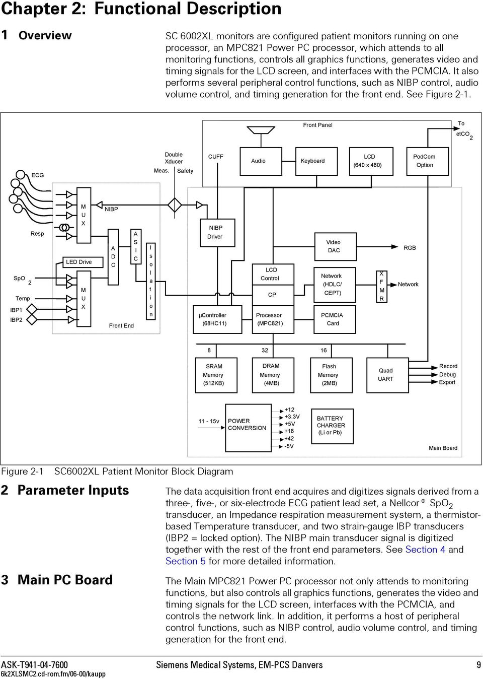 It also performs several peripheral control functions, such as NIBP control, audio volume control, and timing generation for the front end. See Figure 2-1.