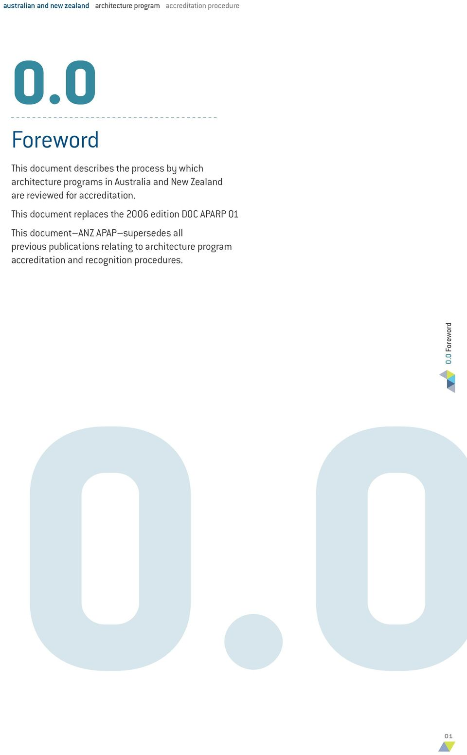 This document replaces the 2006 edition DOC APARP 01 This document ANZ APAP supersedes