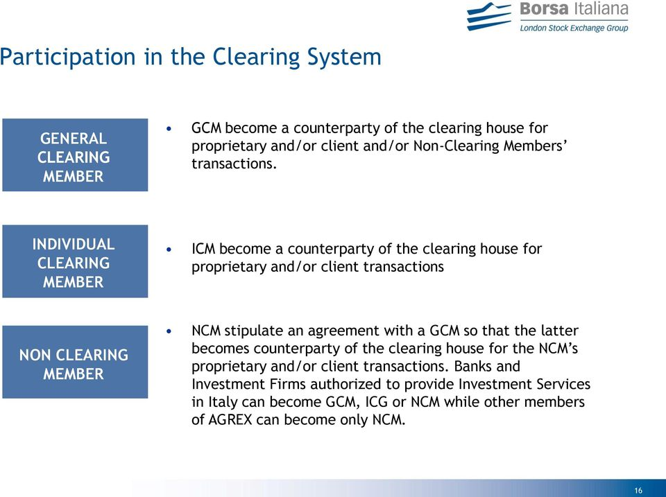 INDIVIDUAL CLEARING MEMBER ICM become a counterparty of the clearing house for proprietary and/or client transactions NON CLEARING MEMBER NCM stipulate an