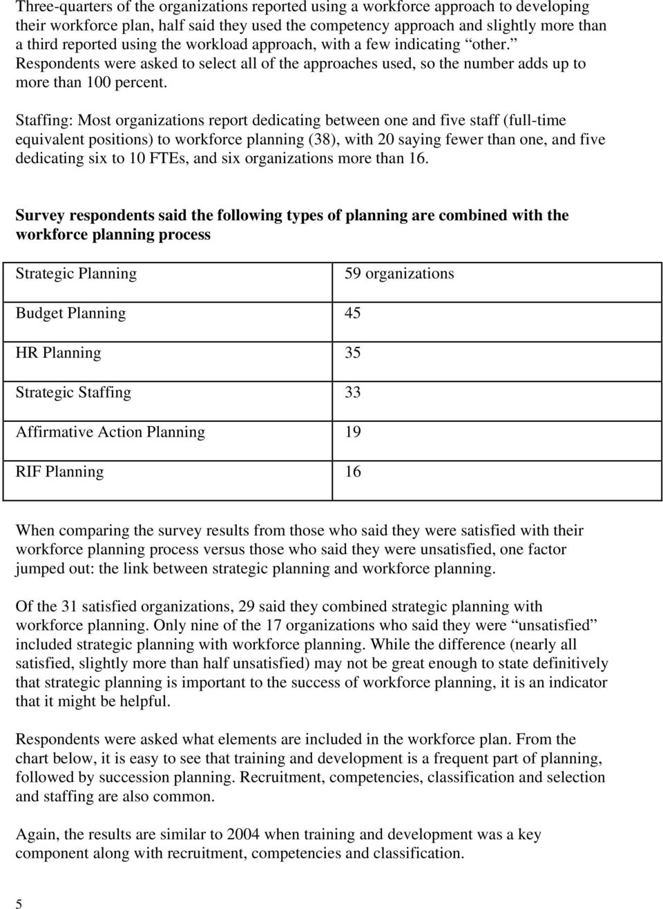 Staffing: Most organizations report dedicating between one and five staff (full-time equivalent positions) to workforce planning (38), with 20 saying fewer than one, and five dedicating six to 10