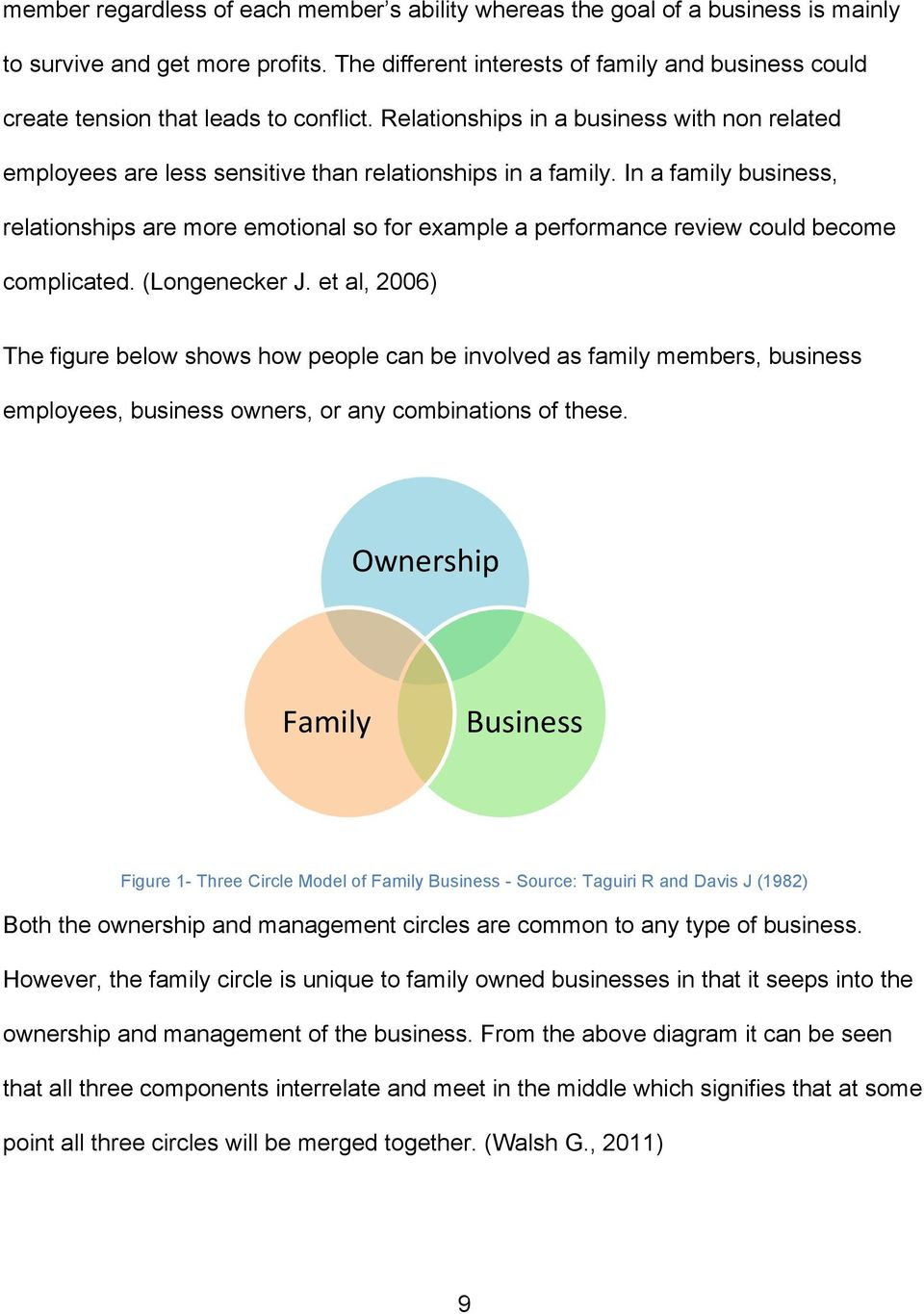 In a family business, relationships are more emotional so for example a performance review could become complicated. (Longenecker J.
