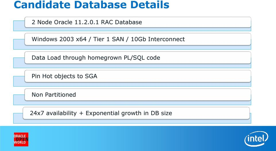 Interconnect Data Load through homegrown PL/SQL code Pin Hot