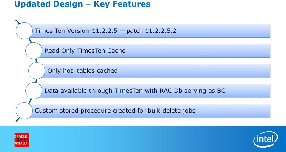tables cached Data available through TimesTen with RAC Db