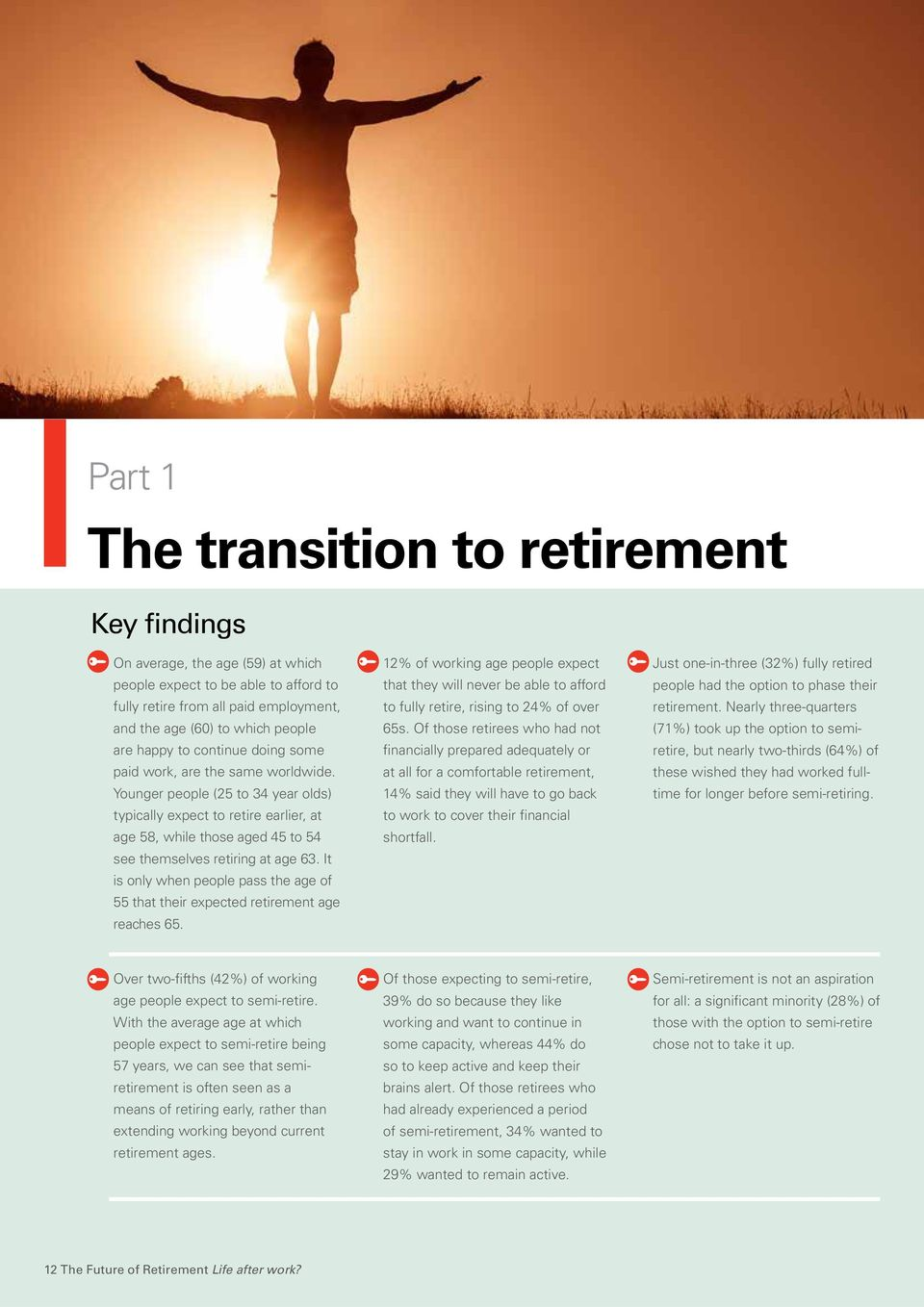 Younger people (25 to 34 year olds) typically expect to retire earlier, at age 58, while those aged 45 to 54 see themselves retiring at age 63.