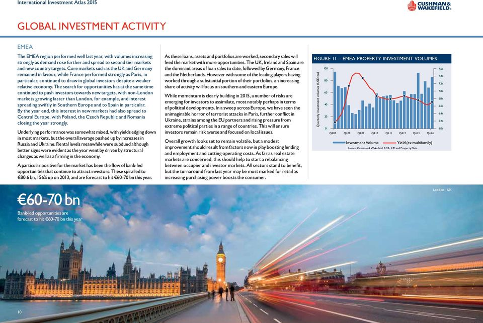 The search for opportunities has at the same time continued to push investors towards new targets, with non-london markets growing faster than London, for example, and interest spreading swiftly in