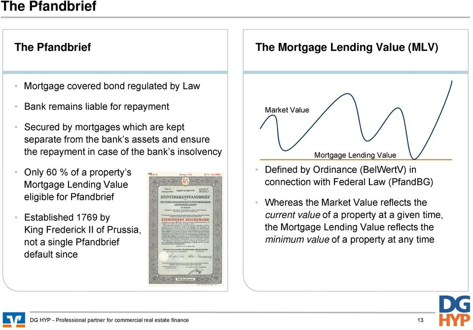 Prussia, not a single Pfandbrief default since Market Value Mortgage Lending Value Defined by Ordinance (BelWertV) in connection with Federal Law (PfandBG) Whereas the Market Value reflects