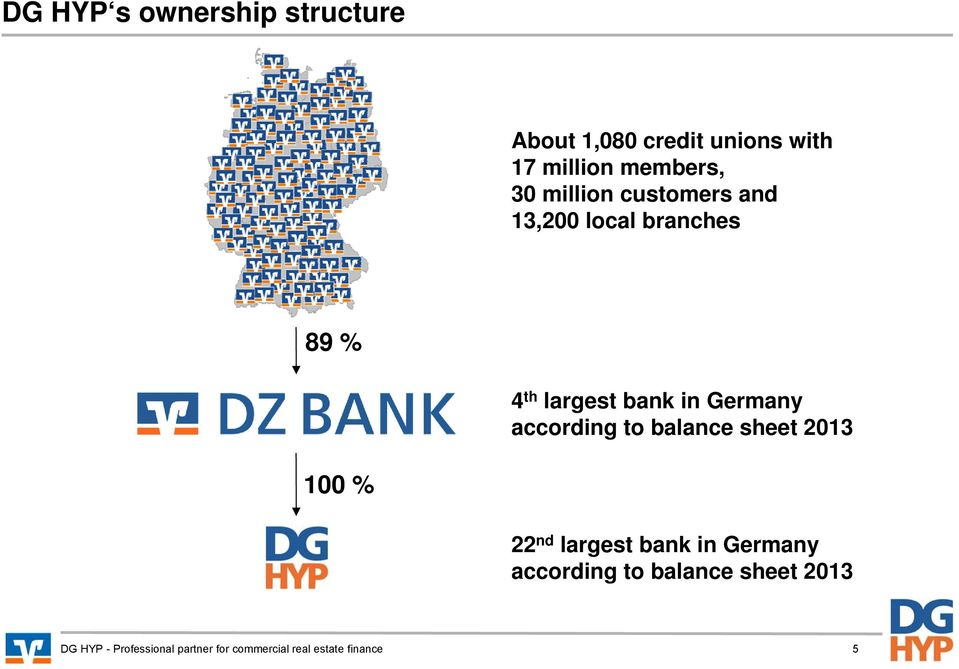 according to balance sheet 2013 100 % 22 nd largest bank in Germany according to