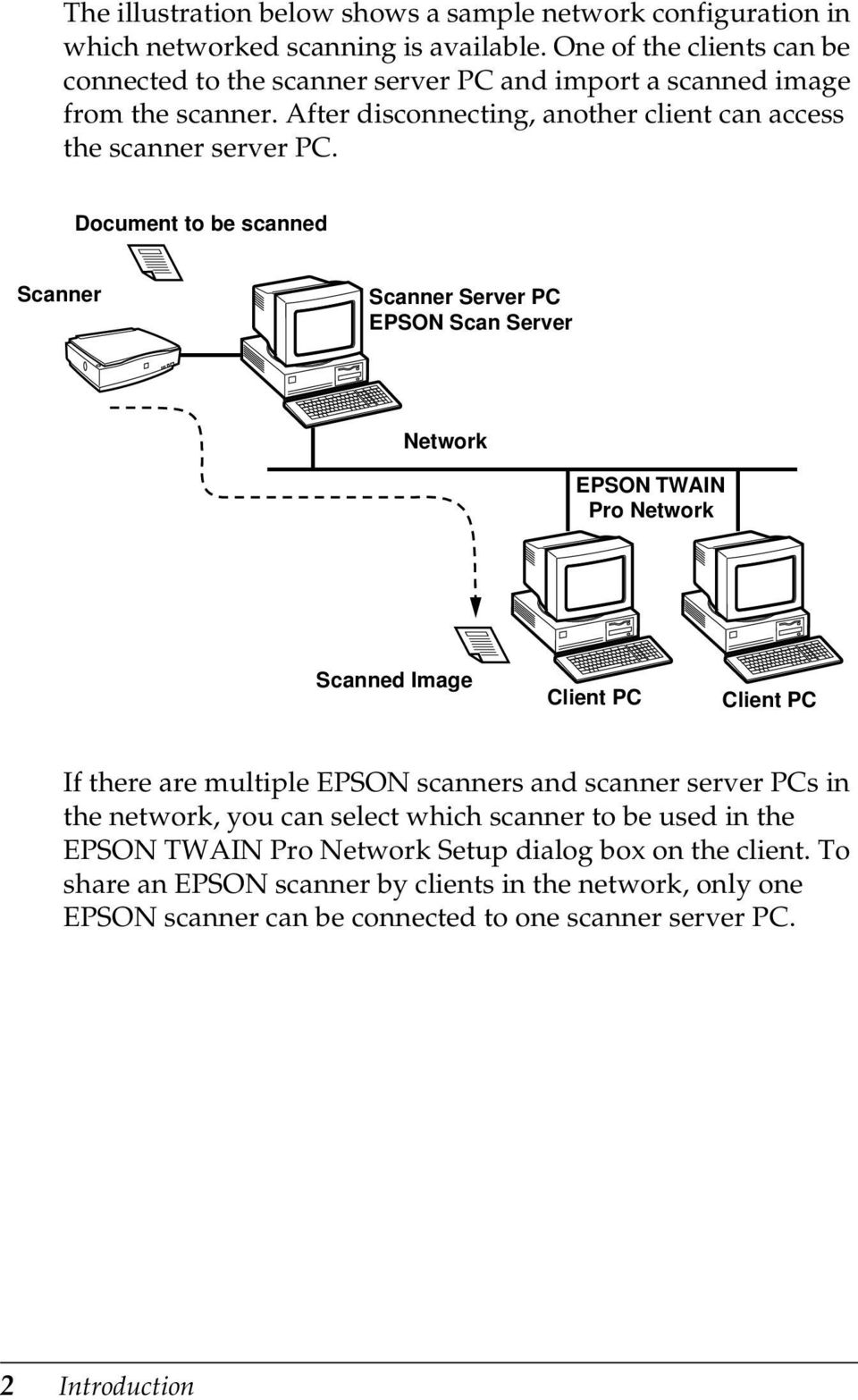Document to be scanned Scanner Scanner Server PC EPSON Scan Server Network EPSON TWAIN Pro Network Scanned Image Client PC Client PC If there are multiple EPSON scanners and