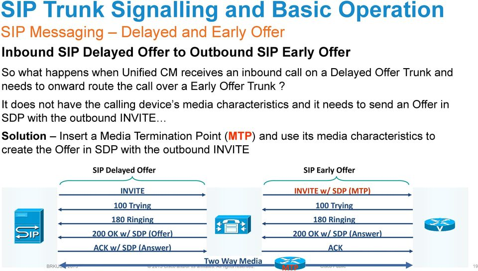 It does not have the calling device s media characteristics and it needs to send an Offer in SDP with the outbound INVITE Solution Insert a Media Termination Point (MTP) and use its