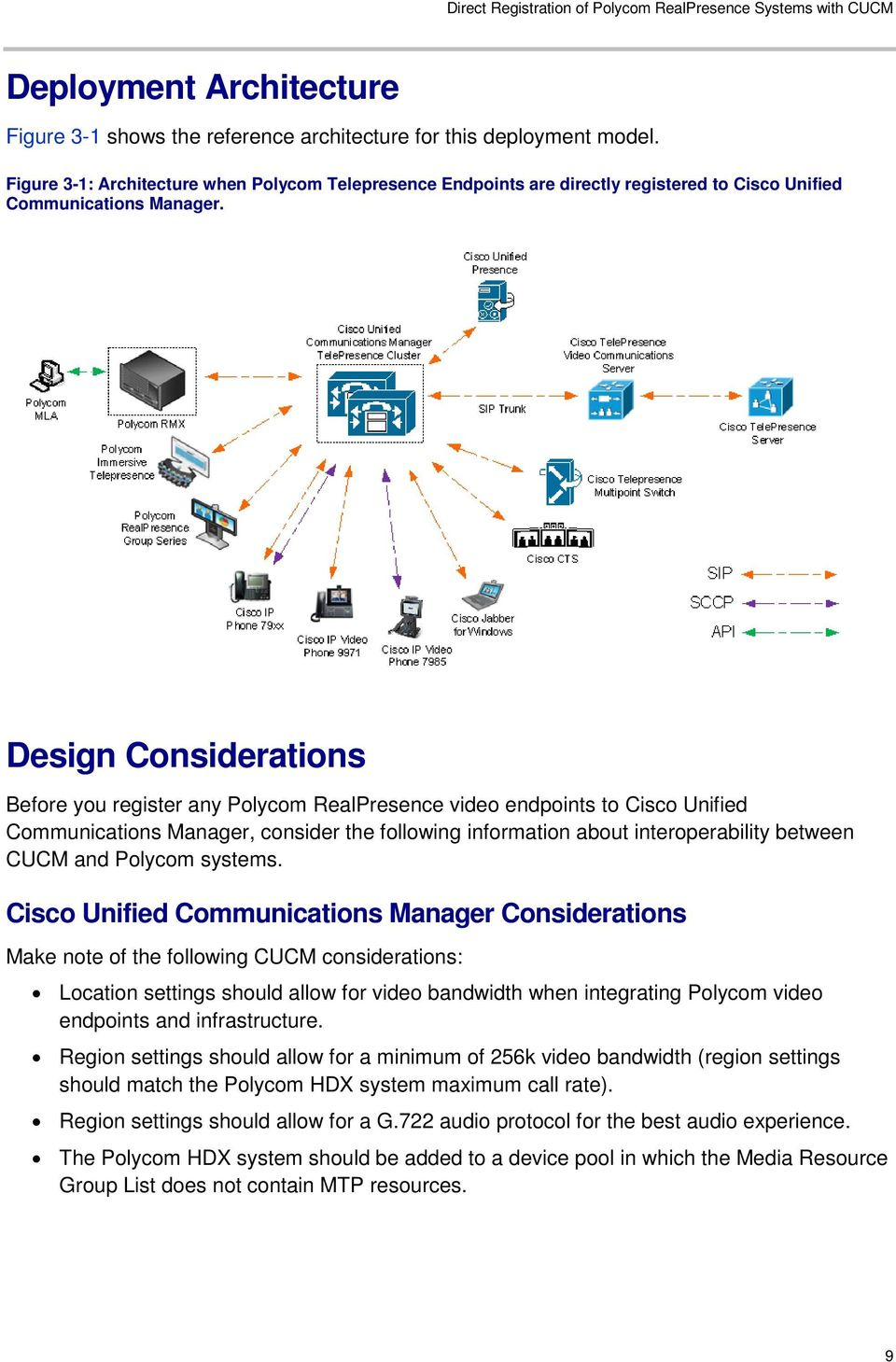Design Considerations Before you register any Polycom RealPresence video endpoints to Cisco Unified Communications Manager, consider the following information about interoperability between CUCM and