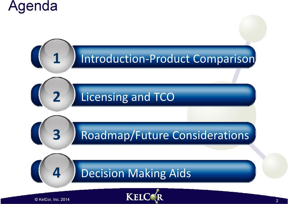 TCO 3 Roadmap/Future