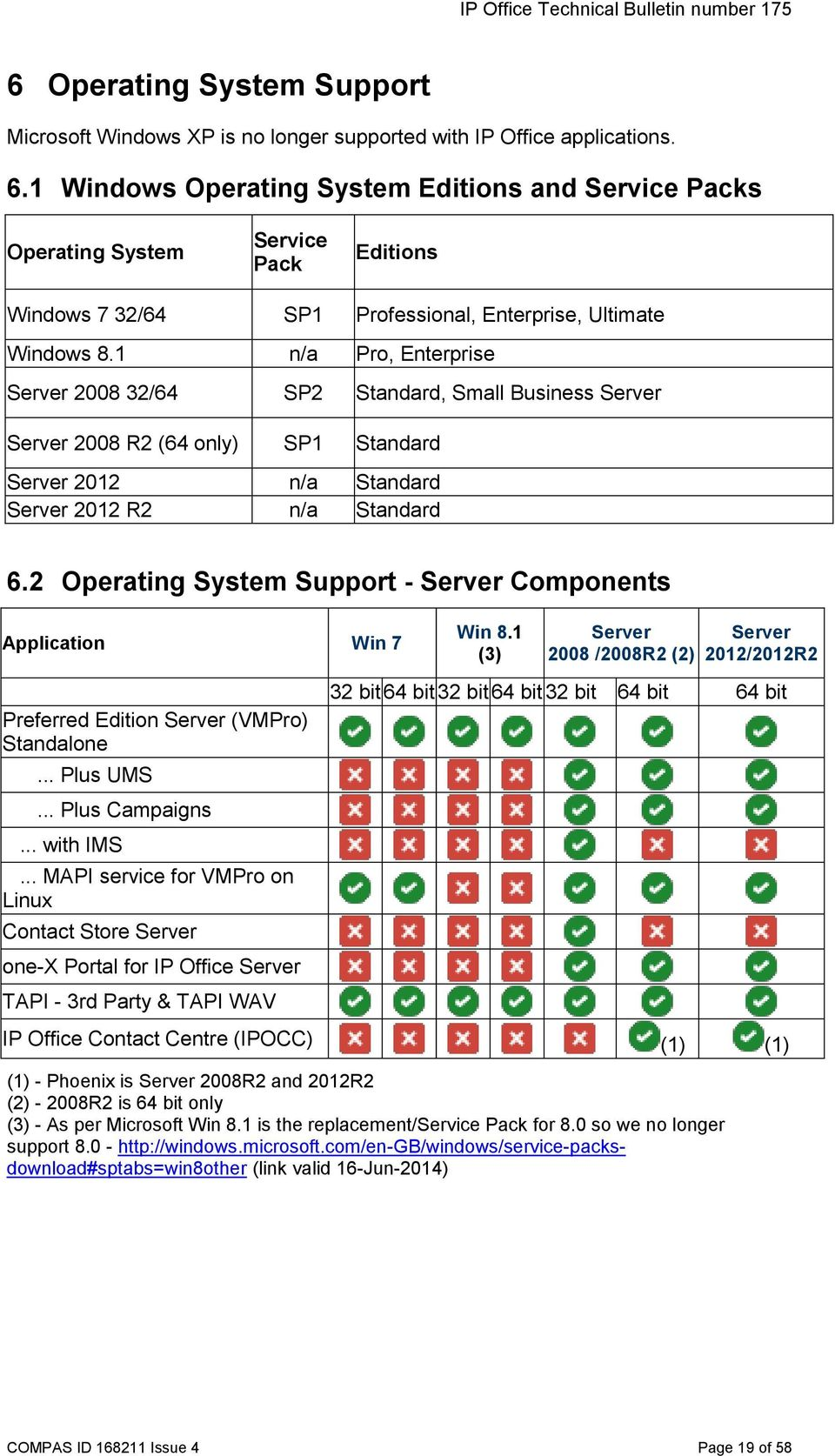1 n/a Pro, Enterprise Server 2008 32/64 SP2 Standard, Small Business Server Server 2008 R2 (64 only) SP1 Standard Server 2012 n/a Standard Server 2012 R2 n/a Standard 6.
