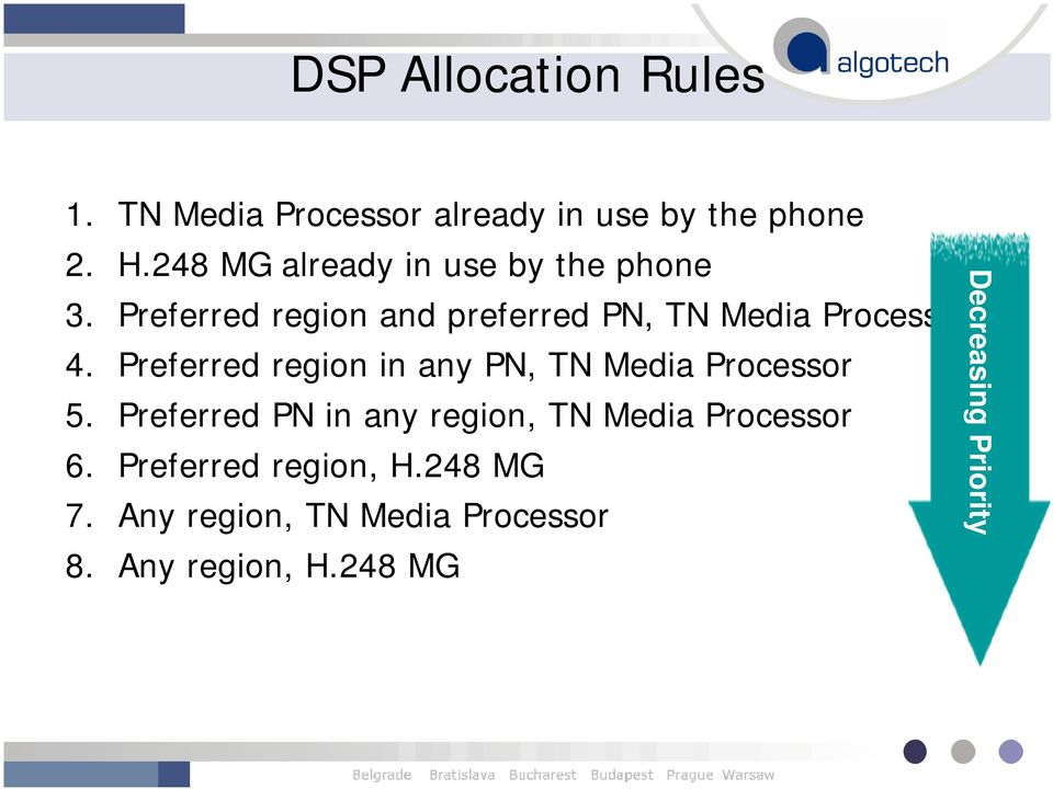 Preferred region in any PN, TN Media Processor 5.