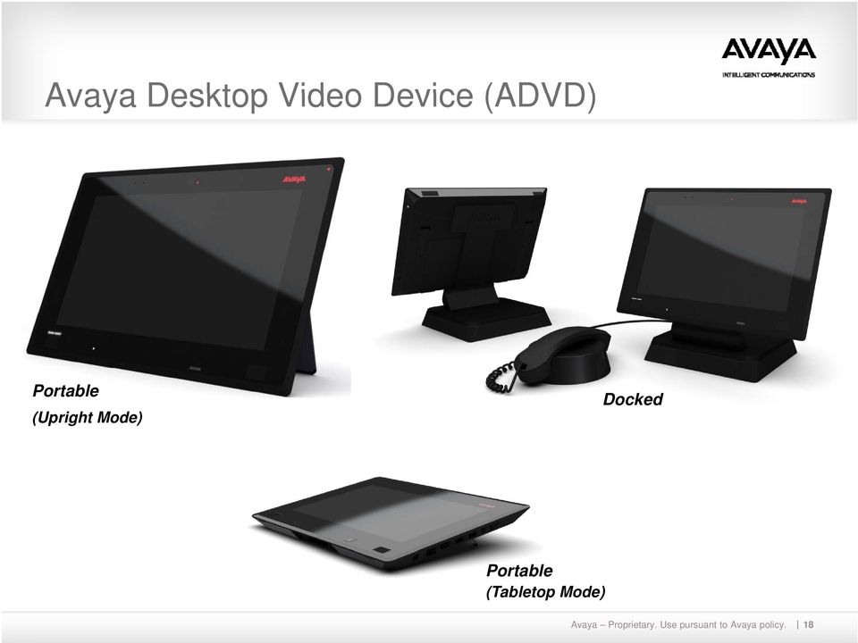 Portable (Tabletop Mode) Avaya