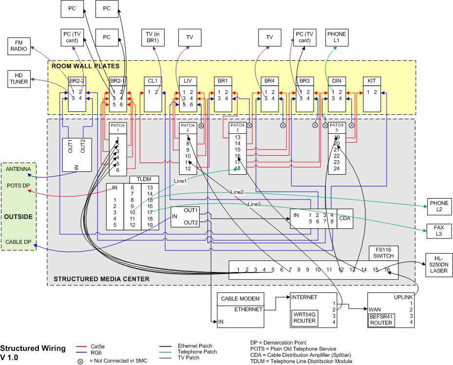 reducing network documentation effort by visio automation david cuthbertson pdf