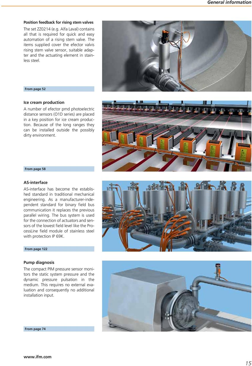 From page 52 Ice cream production A number of efector pmd photoelectric distance sensors (O1D series) are placed in a key position for ice cream production.