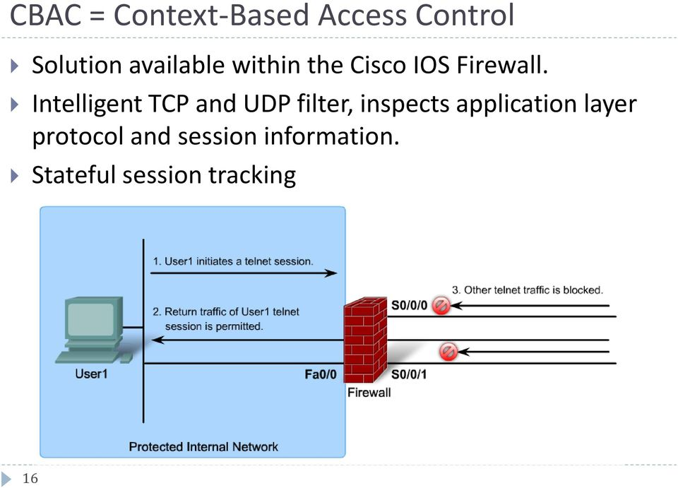 Intelligent TCP and UDP filter, inspects