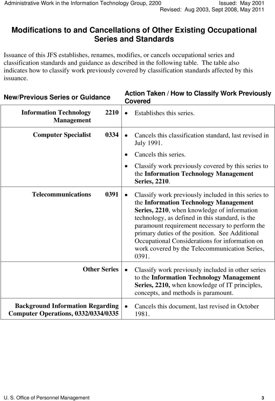 New/Previous Series or Guidance Information Technology Management Action Taken / How to Classify Work Previously Covered 2210 Establishes this series.