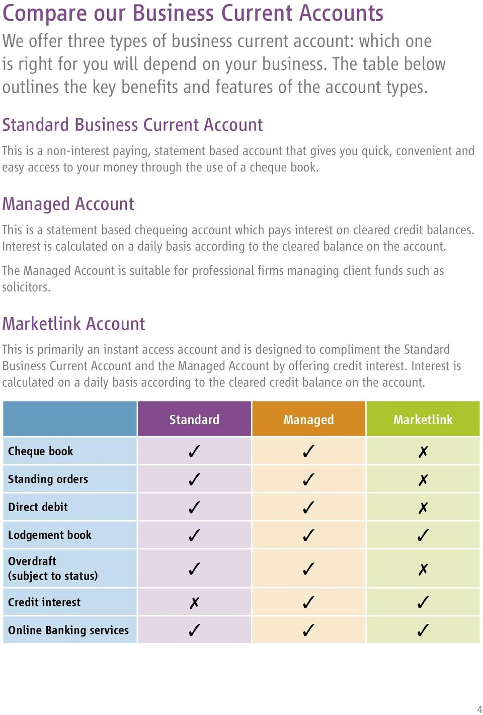 Standard Business Current Account This is a non-interest paying, statement based account that gives you quick, convenient and easy access to your money through the use of a cheque book.